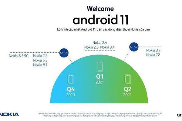 Tất cả martphone Nokia được cập nhật Android 11