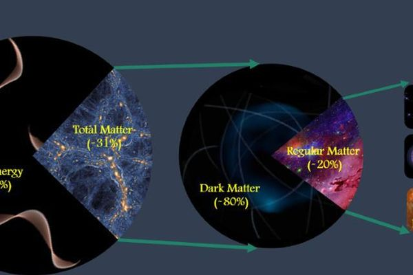 Đo vật chất vũ trụ