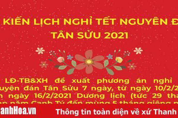 Dự kiến lịch nghỉ Tết Nguyên đán Tân Sửu 2021