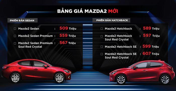 mazda2 mới ra mắt thị trường, giá từ 509 triệu đồng