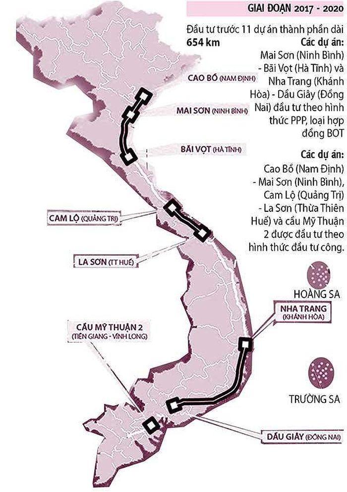 Đường bộ cao tốc Bắc - Nam, đầu tư có khả thi hay không? 1