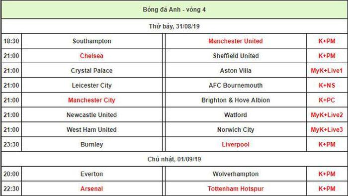 Lịch thi đấu và phát sóng bóng đá châu Âu cuối tuần: Đại chiến M.U – Southampton,...