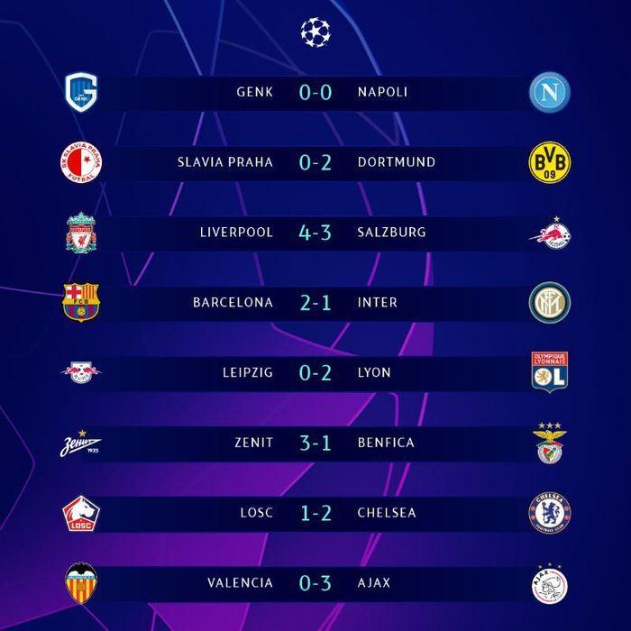 Kết quả bóng đá cúp C1 rạng sáng 3/10: Barca ngược dòng, Liverpool thắng kịch tính