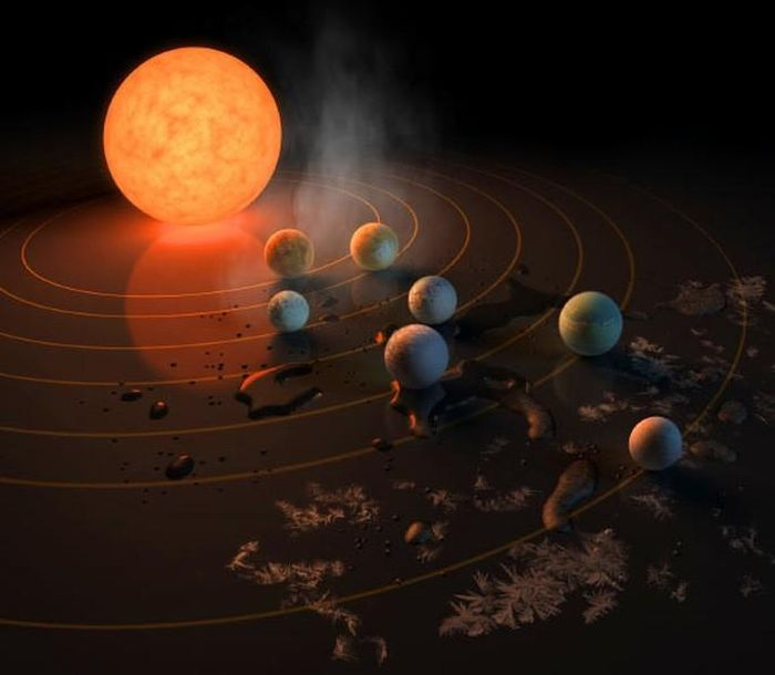 Phát hiện 'hệ mặt trời' có tới… 7 trái đất, có thể ở được