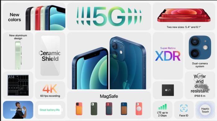 IPhone 12 lắp 2 SIM sẽ không dùng được 5G, người mua cần nên lưu ý