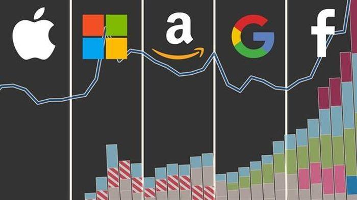 Cách các công ty công nghệ lớn hoạt động dưới thời Tổng thống Trump