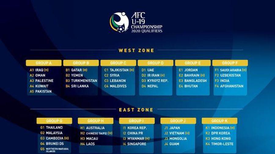 Kết quả bốc thăm vòng loại U19 châu Á: Việt Nam gặp đối thủ rất mạnh